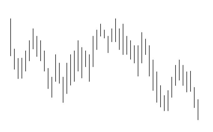fractals  u2014 identification dynamic hedge