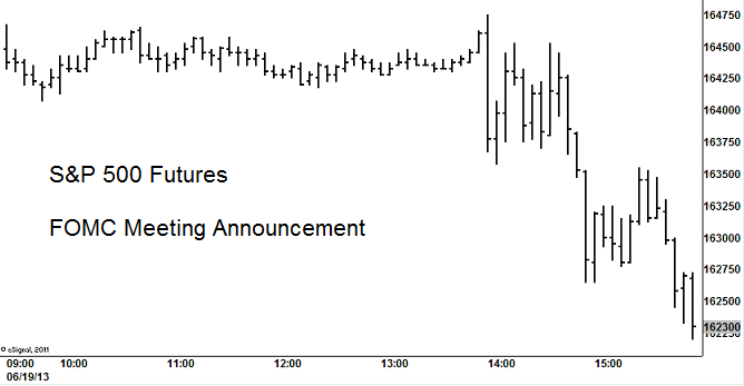 es_f_june19_fomc_meeting_announcement