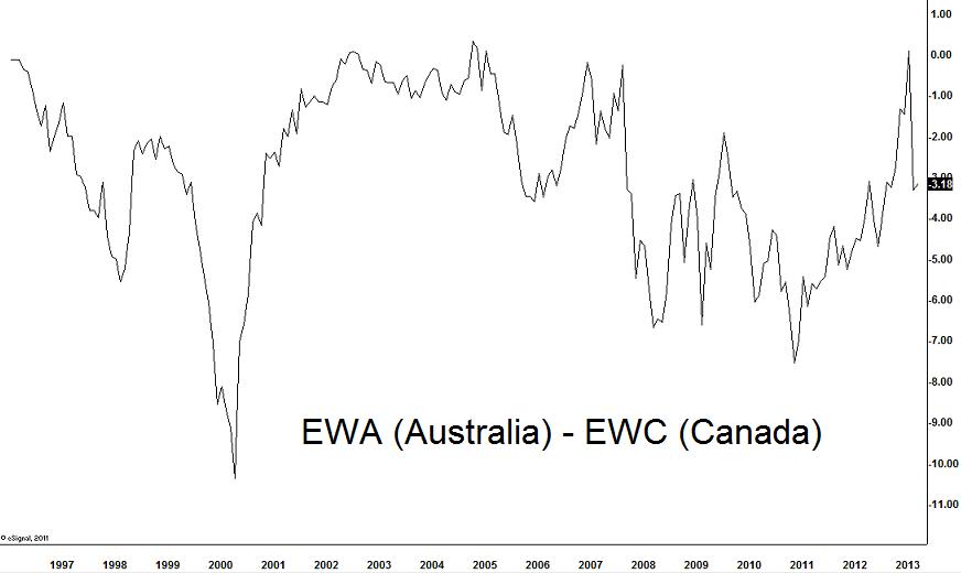 ewa-ewc-monthly-june-4-2013