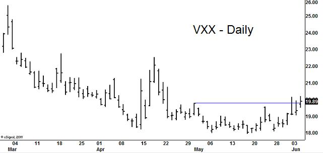 vxx-baby-breakout-june-5-2013