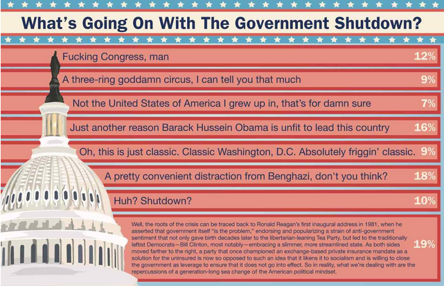 onion-shutdown