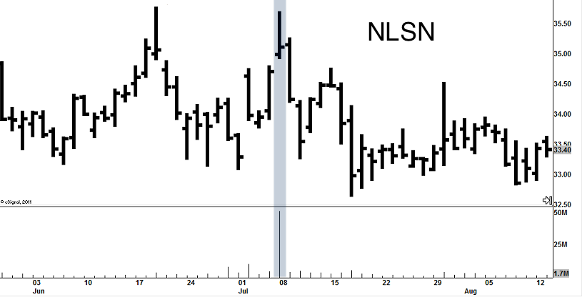 nlsn-spx-addition-december12-2013