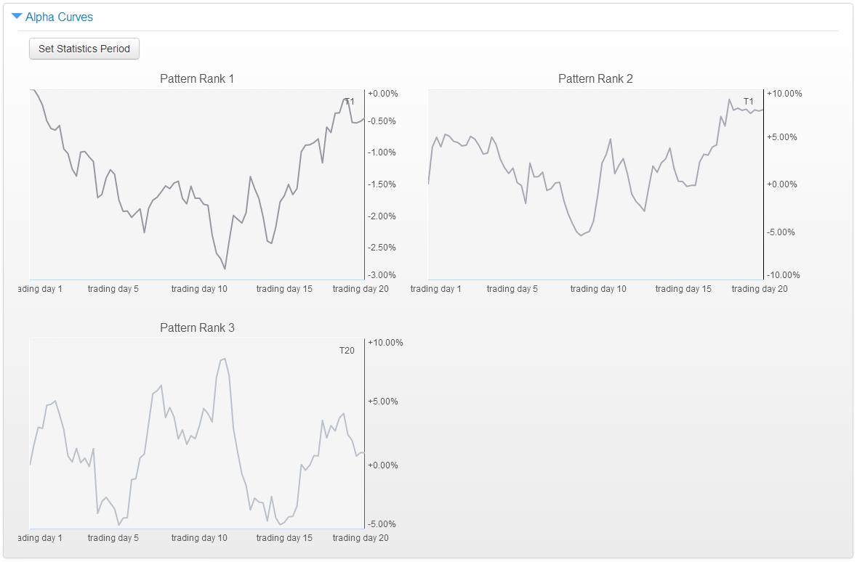 april-alpha-curves-march-26-2014
