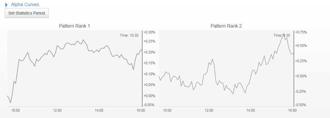nfp-gap-higher-analysis-october-2-2014