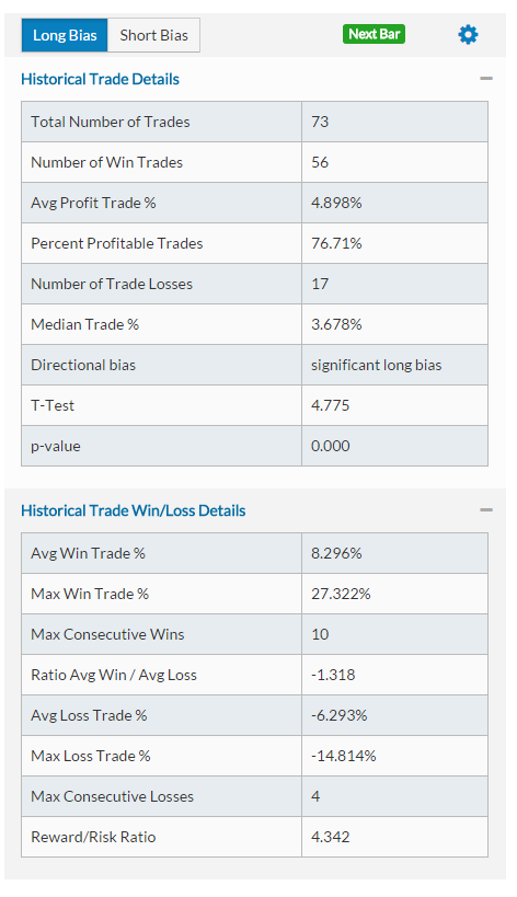 WMT-down-more-than-8-percent-STATS